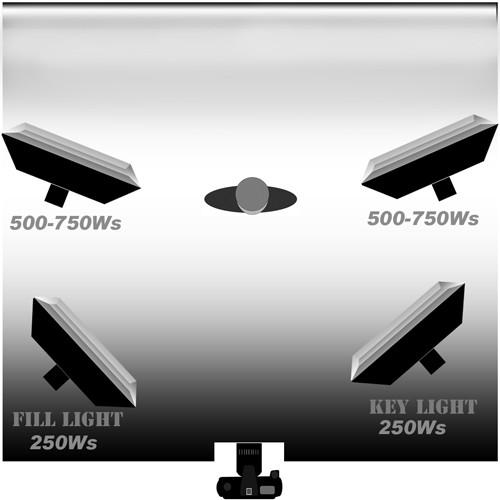 Метод установки студийного света