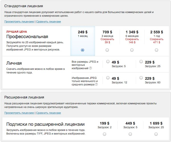 План подписки на Shutterstock